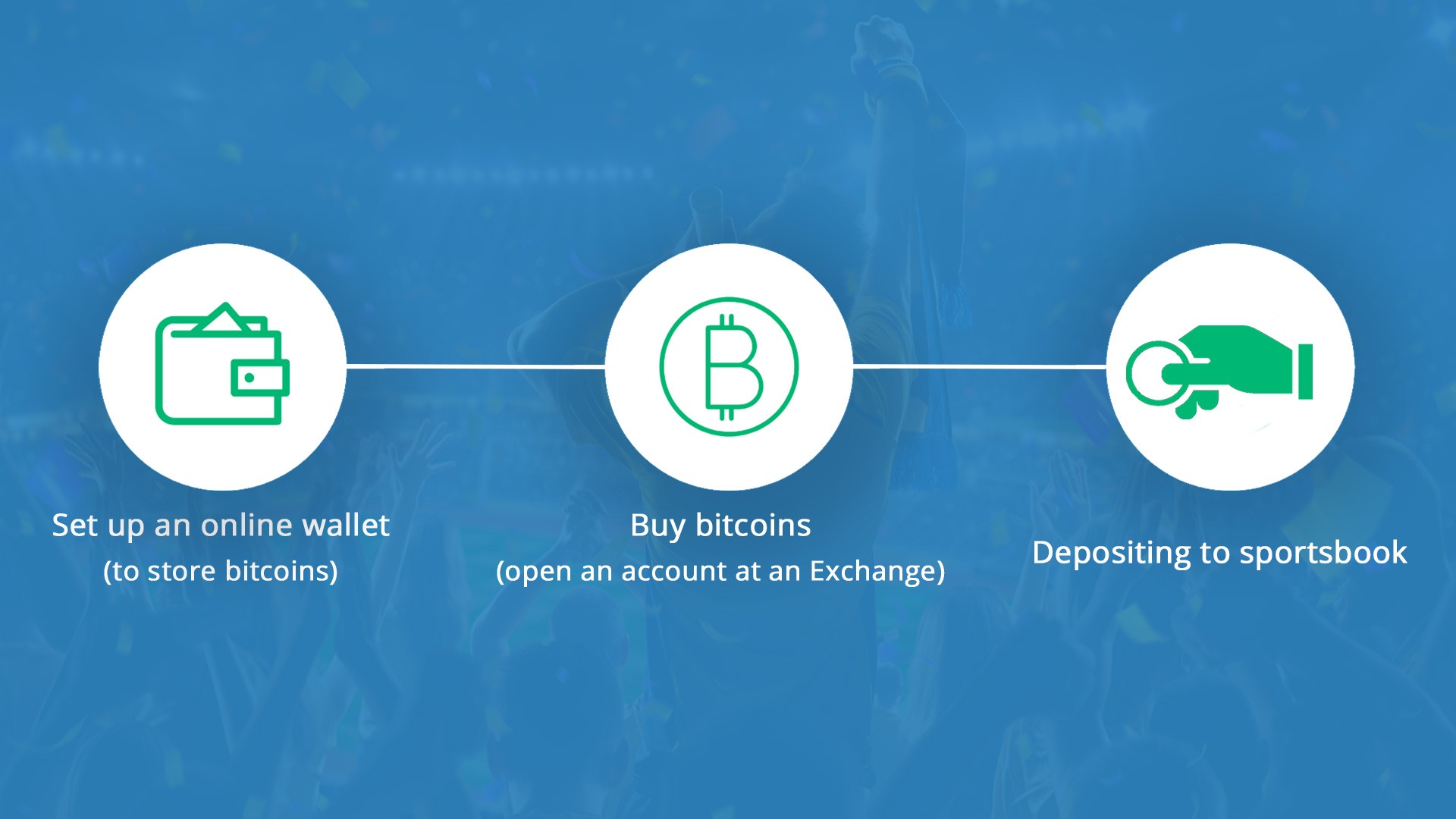 How to Deposit with Cryptocurrency?