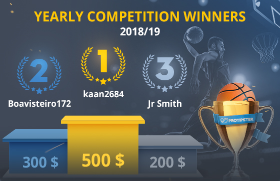 basketball tipster competition winners